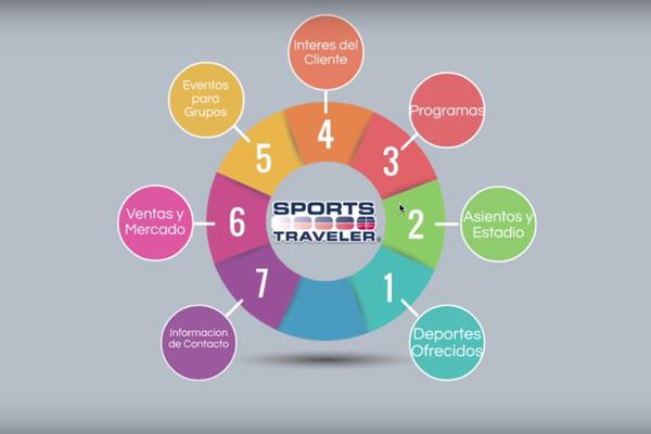 Academia de Sports Traveler